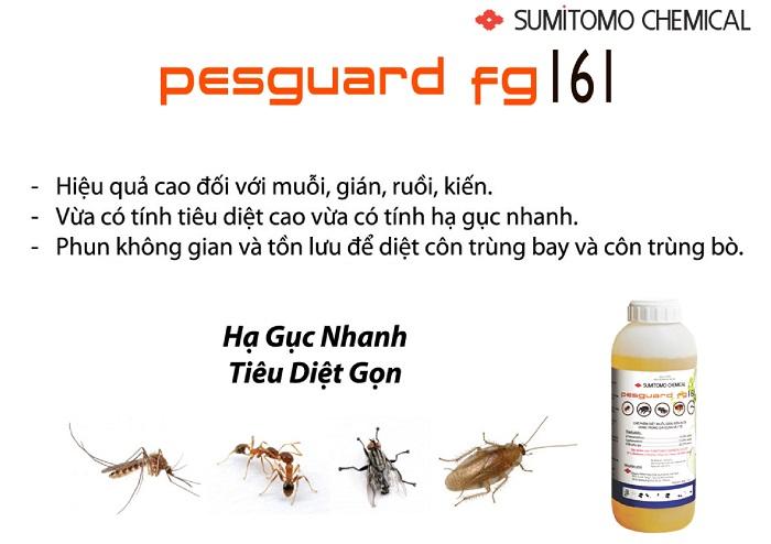 Pesguards FG 161-1
